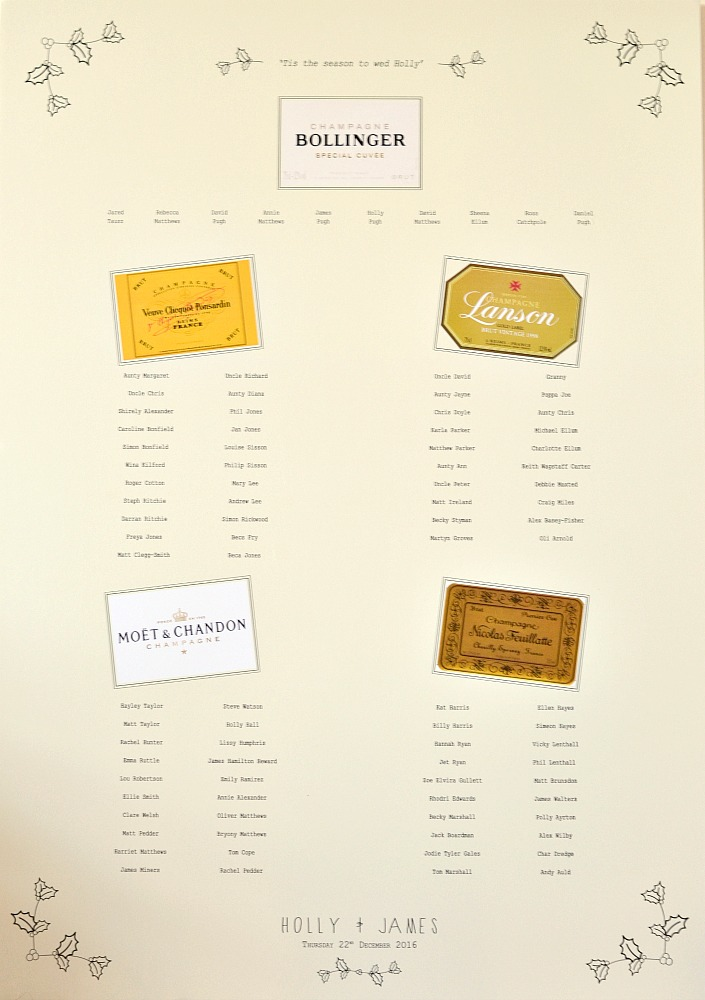 Wedding table plan for 12 days of christmas table numbers